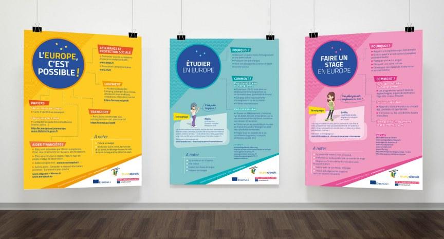 Eurodesk - Panneaux